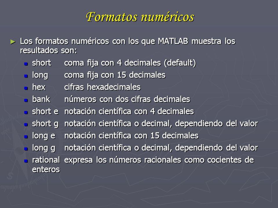 Formatos numéricos Los formatos numéricos con los que MATLAB muestra los resultados son: Los formatos numéricos con los que MATLAB muestra los resulta