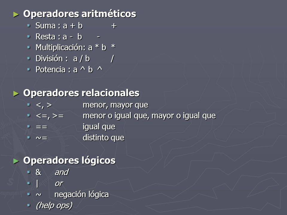 Operadores Matriciales Operadores Matriciales Suma : + Resta : – Multiplicación : * Transpuesta : Potencia: ^ División-izquierda : \ (equivale a pre-multiplicar por la inversa de la matriz, se usa en la resolución de sistemas de ecuaciones lineales Ax=b, cuya solución estaría dada por: x = A \b) División-derecha :/ Producto elemento a elemento :.* División elemento a elemento :./ y.\ Elevar a una potencia elemento a elemento :.^