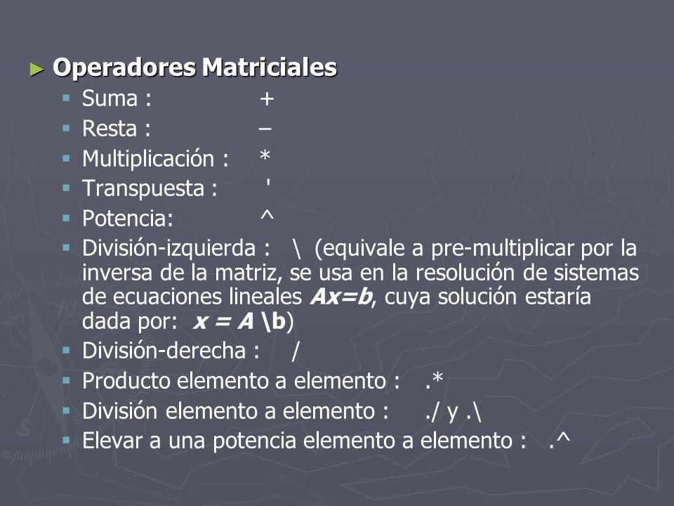 Construcción de Vectores y Matrices (no es necesario declararlas o establecer de antemano su tamaño) Vectores fila y columna Vectores fila y columna >> x = [3, -1, 4, 7, -2]; asignación directa de un vector fila >> x = [3 -1 4 7 -2]; los elementos pueden separarse con espacios o comas >> x(2) = 5; asignación de uno de sus componentes asignación directa de un vector columna (los elementos pueden separarse con enter) >> t = [3; -1; 4]; asignación directa de un vector columna (los elementos pueden separarse con enter) >> t = x; mediante la transpuesta de un vector fila >> y = [3, x, -6]; asignación usando otro vector >> y = 2:10; asignación de valores con incremento 1 >> y = 1:0.1:3; con incremento diferente de 1 (en este caso el incremento es de 0.1) >> y = 2*x; asignación de valores mediante una operación escalar >> y = sin(x); o mediante una función