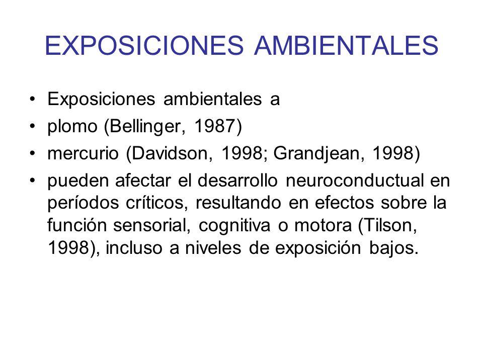 EXPOSICIONES AMBIENTALES Exposiciones ambientales a plomo (Bellinger, 1987) mercurio (Davidson, 1998; Grandjean, 1998) pueden afectar el desarrollo ne