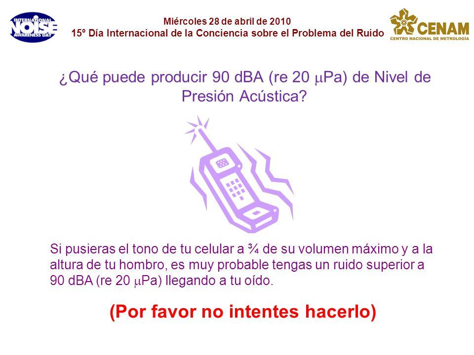 Miércoles 28 de abril de 2010 15º Día Internacional de la Conciencia sobre el Problema del Ruido ¿Qué puede producir 90 dBA (re 20 Pa) de Nivel de Pre