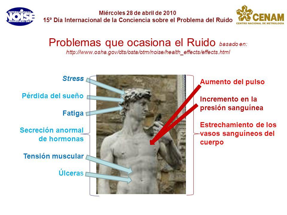 Miércoles 28 de abril de 2010 15º Día Internacional de la Conciencia sobre el Problema del Ruido Problemas que ocasiona el Ruido basado en: http://www
