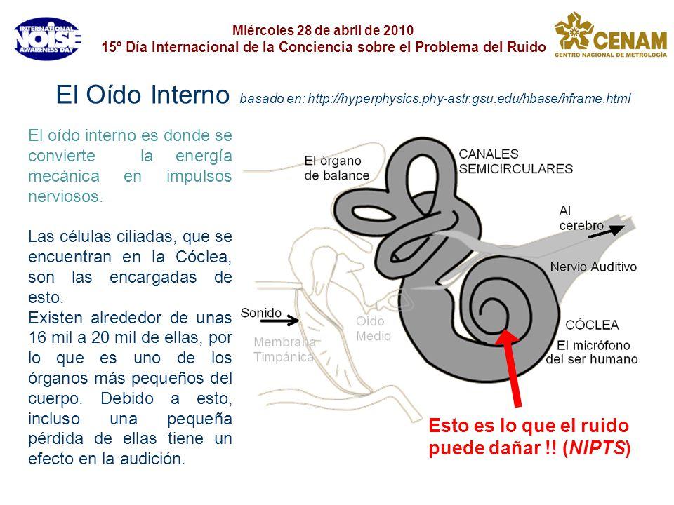 Miércoles 28 de abril de 2010 15º Día Internacional de la Conciencia sobre el Problema del Ruido El Oído Interno basado en: http://hyperphysics.phy-as