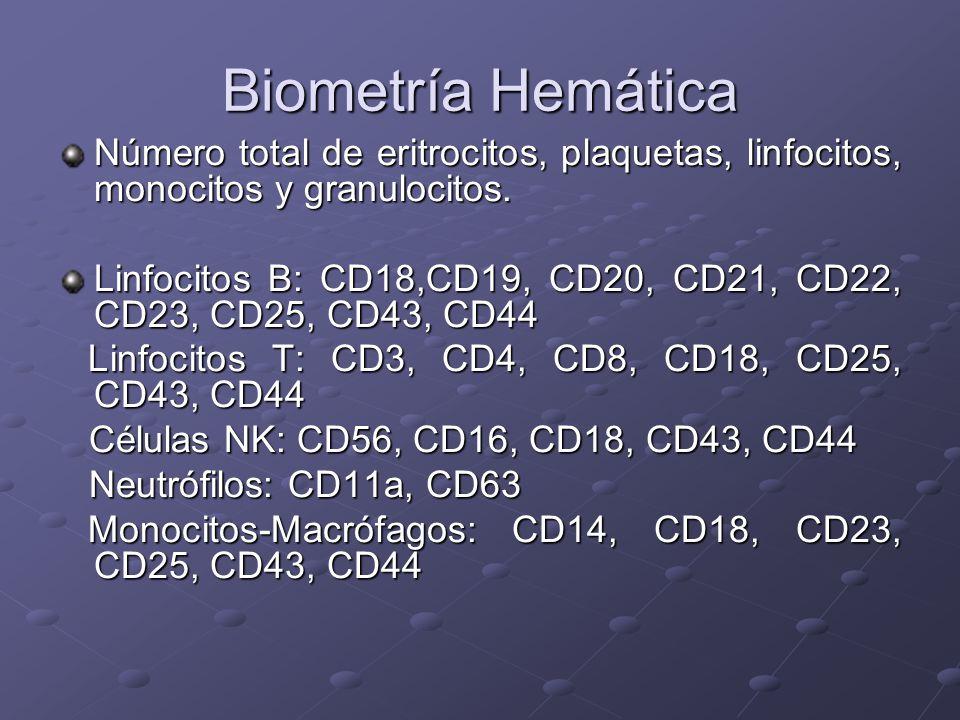 Biometría Hemática Número total de eritrocitos, plaquetas, linfocitos, monocitos y granulocitos. Linfocitos B: CD18,CD19, CD20, CD21, CD22, CD23, CD25