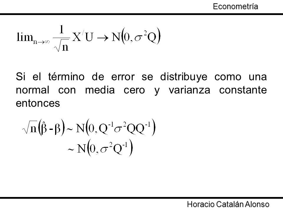 Taller de Econometría Horacio Catalán Alonso Econometría Si el término de error se distribuye como una normal con media cero y varianza constante ento