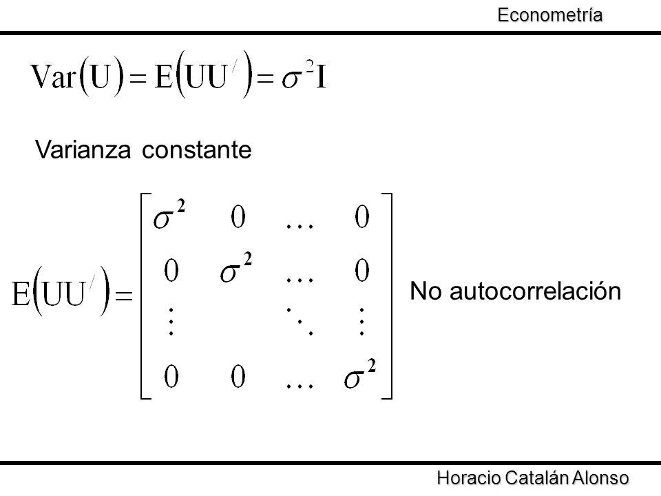 Taller de Econometría Horacio Catalán Alonso Econometría Varianza constante No autocorrelación