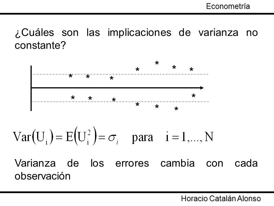 Taller de Econometría Horacio Catalán Alonso Econometría ¿Cuáles son las implicaciones de varianza no constante? * * * * * * * * * * * * * * Varianza