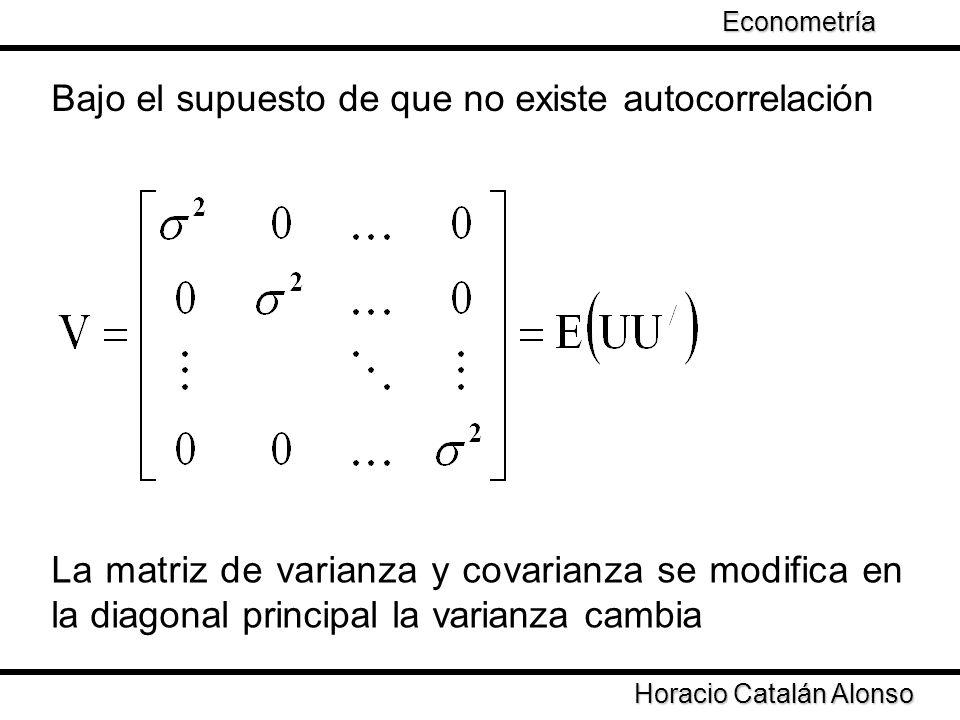 Taller de Econometría Horacio Catalán Alonso Econometría Bajo el supuesto de que no existe autocorrelación La matriz de varianza y covarianza se modif