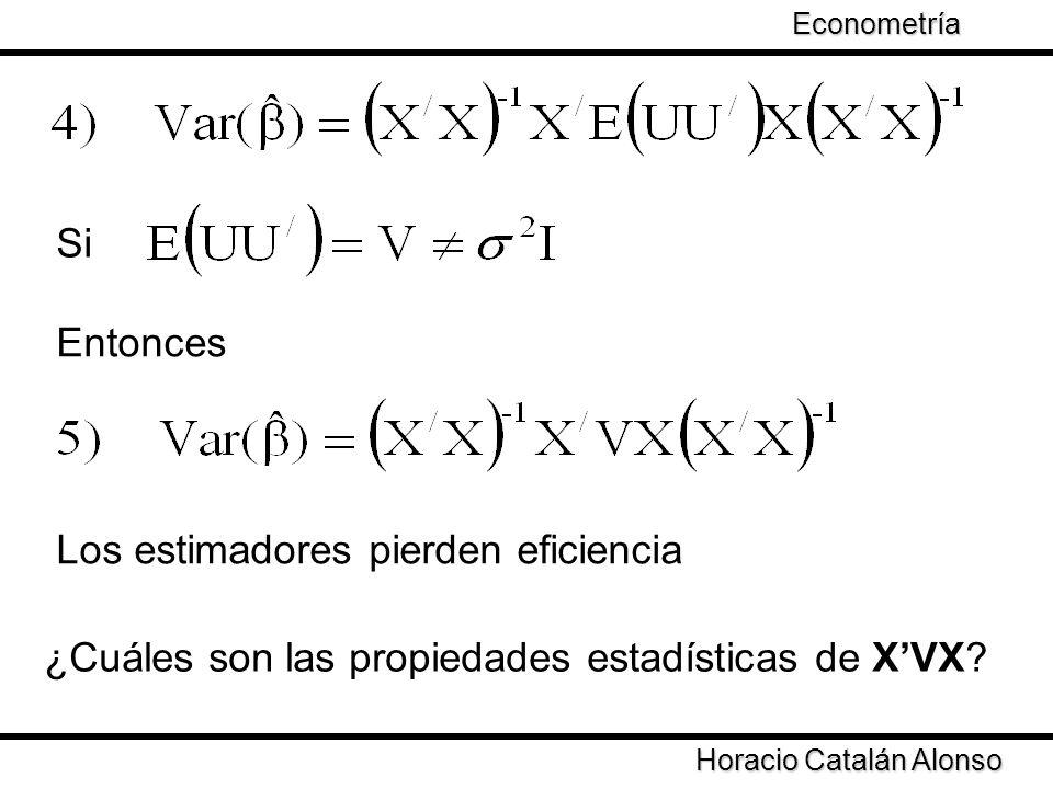 Taller de Econometría Horacio Catalán Alonso Econometría Si Entonces Los estimadores pierden eficiencia ¿Cuáles son las propiedades estadísticas de XV