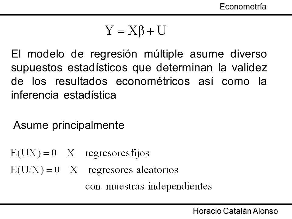 Taller de Econometría Horacio Catalán Alonso Econometría El modelo de regresión múltiple asume diverso supuestos estadísticos que determinan la valide