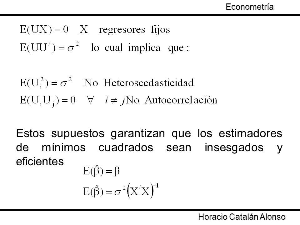 Taller de Econometría Horacio Catalán Alonso Econometría Estos supuestos garantizan que los estimadores de mínimos cuadrados sean insesgados y eficien