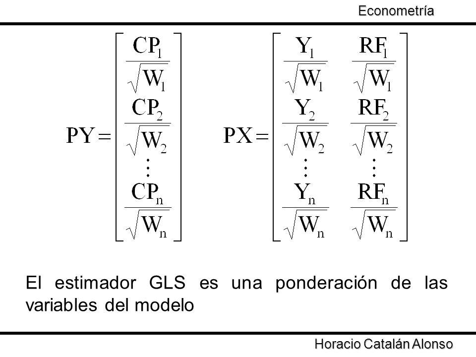 Taller de Econometría Horacio Catalán Alonso Econometría El estimador GLS es una ponderación de las variables del modelo