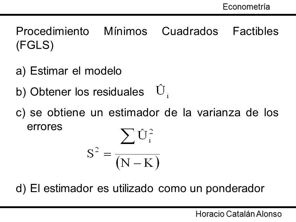Taller de Econometría Horacio Catalán Alonso Econometría Procedimiento Mínimos Cuadrados Factibles (FGLS) a) Estimar el modelo b) Obtener los residual