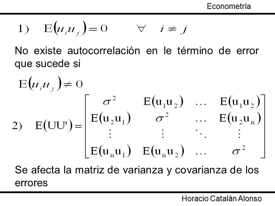 Taller de Econometría Horacio Catalán Alonso Econometría No existe autocorrelación en le término de error que sucede si Se afecta la matriz de varianz