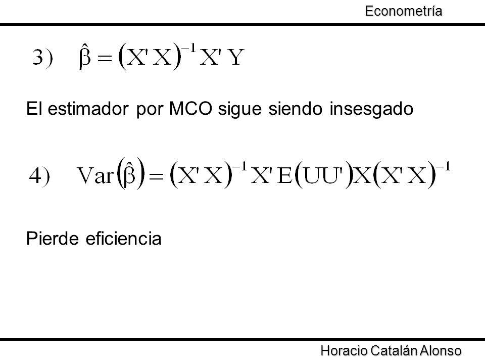 Taller de Econometría Horacio Catalán Alonso Econometría El estimador por MCO sigue siendo insesgado Pierde eficiencia