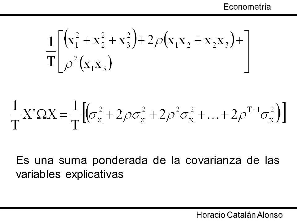 Taller de Econometría Horacio Catalán Alonso Econometría Es una suma ponderada de la covarianza de las variables explicativas