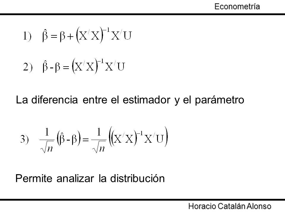 Taller de Econometría Horacio Catalán Alonso Econometría La diferencia entre el estimador y el parámetro Permite analizar la distribución