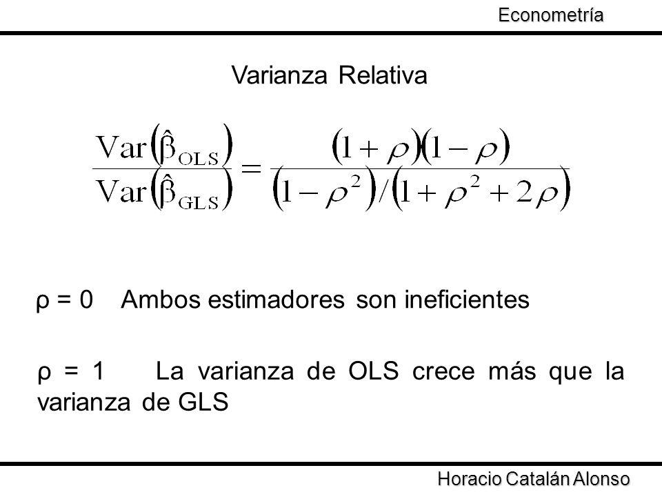 Taller de Econometría Horacio Catalán Alonso Econometría Varianza Relativa ρ = 0 Ambos estimadores son ineficientes ρ = 1 La varianza de OLS crece más