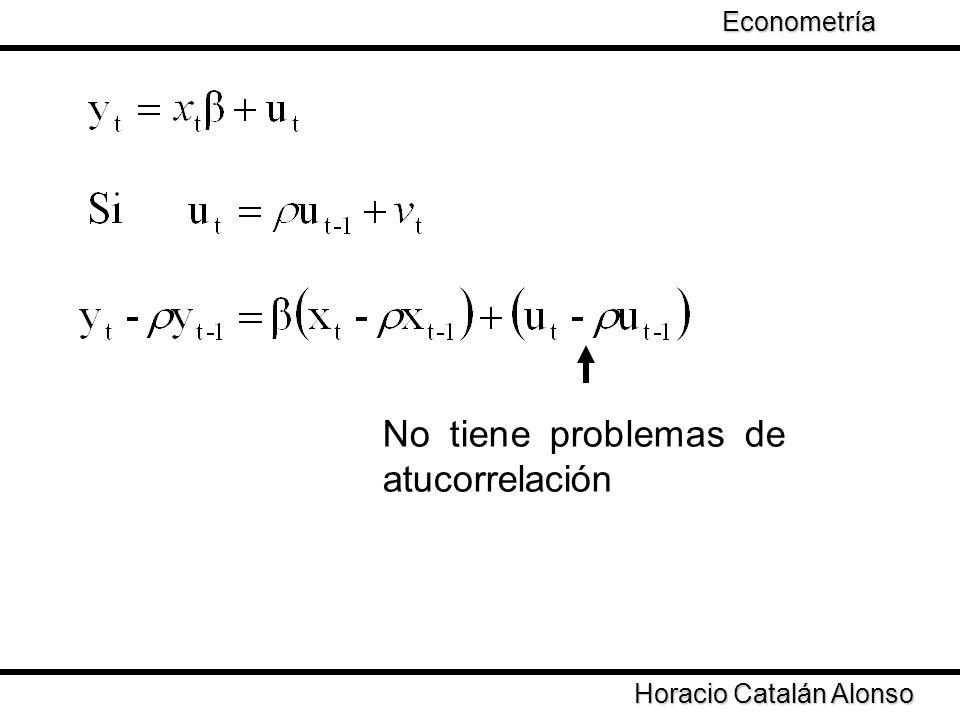 Taller de Econometría Horacio Catalán Alonso Econometría No tiene problemas de atucorrelación