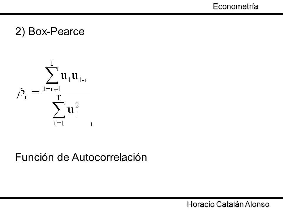 Taller de Econometría Horacio Catalán Alonso Econometría 2) Box-Pearce Función de Autocorrelación