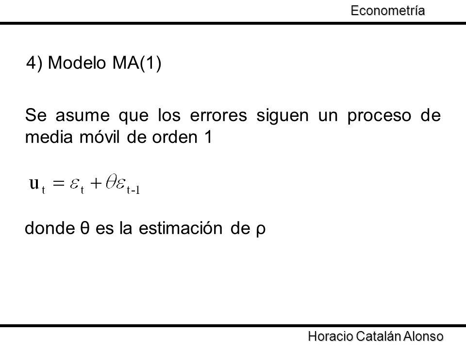 Taller de Econometría Horacio Catalán Alonso Econometría Se asume que los errores siguen un proceso de media móvil de orden 1 4) Modelo MA(1) donde θ