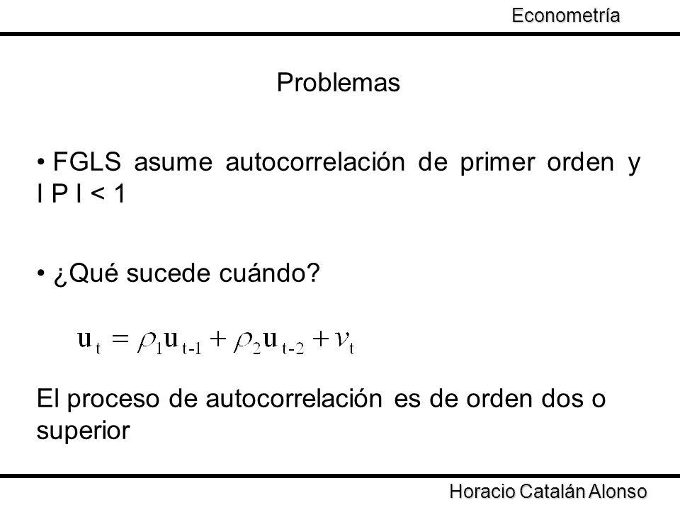 Taller de Econometría Horacio Catalán Alonso Econometría Problemas FGLS asume autocorrelación de primer orden y І Ρ І < 1 ¿Qué sucede cuándo? El proce