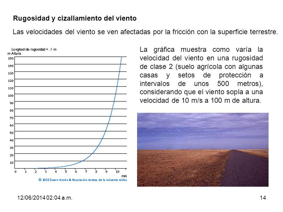 12/06/2014 02:06 a.m.14 Las velocidades del viento se ven afectadas por la fricción con la superficie terrestre. Rugosidad y cizallamiento del viento