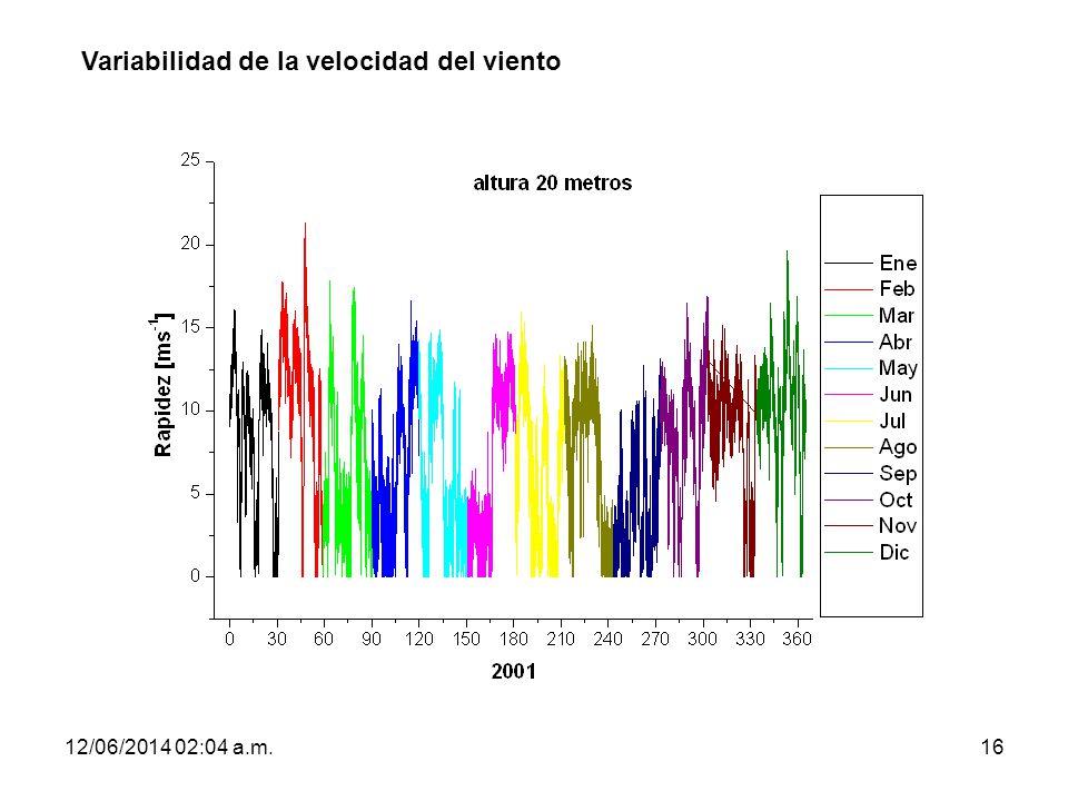 12/06/2014 02:06 a.m.16 Variabilidad de la velocidad del viento
