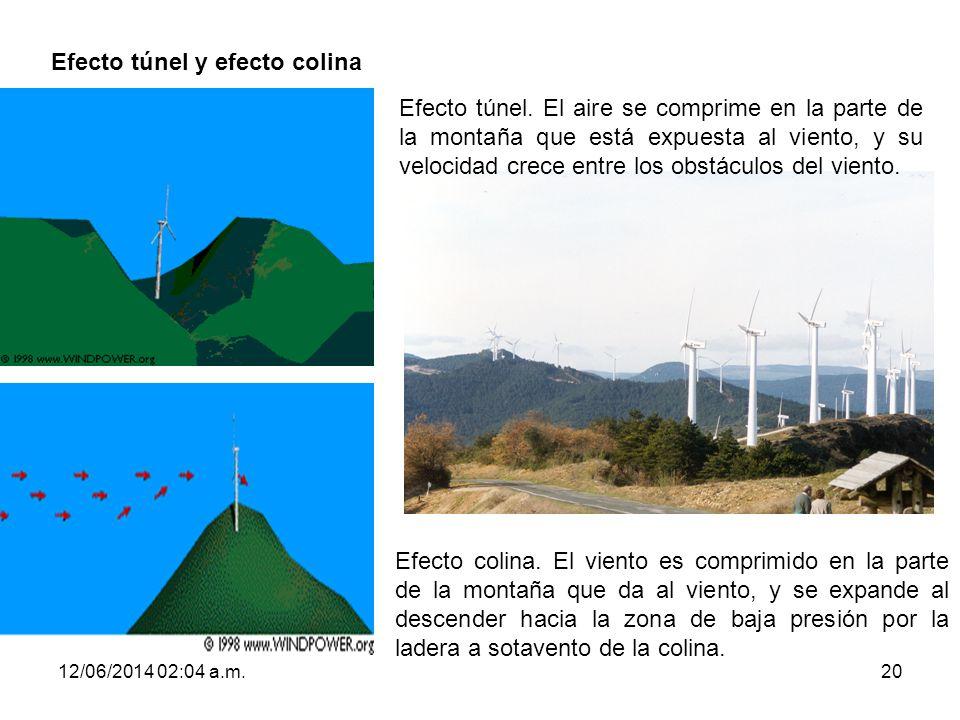 12/06/2014 02:06 a.m.20 Efecto túnel y efecto colina Efecto túnel. El aire se comprime en la parte de la montaña que está expuesta al viento, y su vel