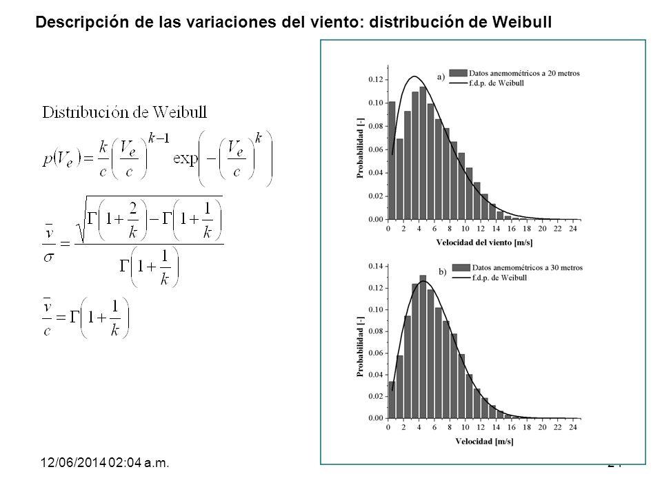 12/06/2014 02:06 a.m.24 Descripción de las variaciones del viento: distribución de Weibull