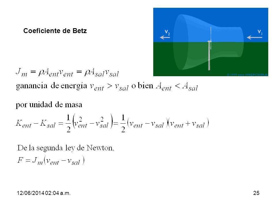 12/06/2014 02:06 a.m.25 Coeficiente de Betz