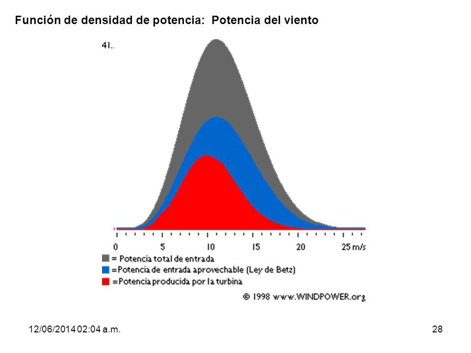 12/06/2014 02:06 a.m.28 Función de densidad de potencia: Potencia del viento