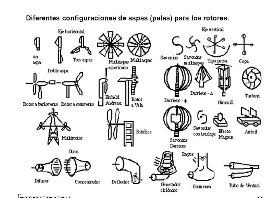 12/06/2014 02:06 a.m.30 Diferentes configuraciones de aspas (palas) para los rotores.