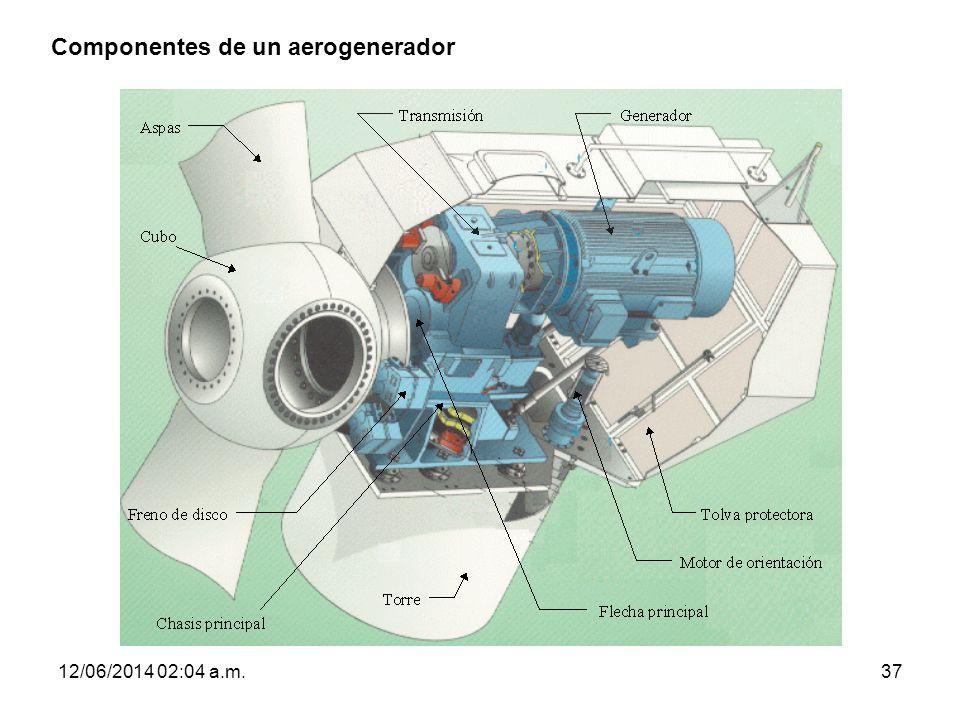 12/06/2014 02:06 a.m.37 Componentes de un aerogenerador