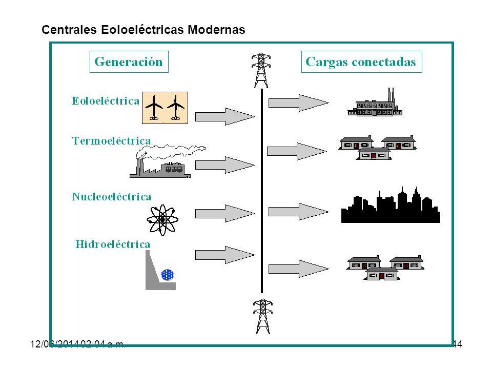 12/06/2014 02:06 a.m.44 Centrales Eoloeléctricas Modernas