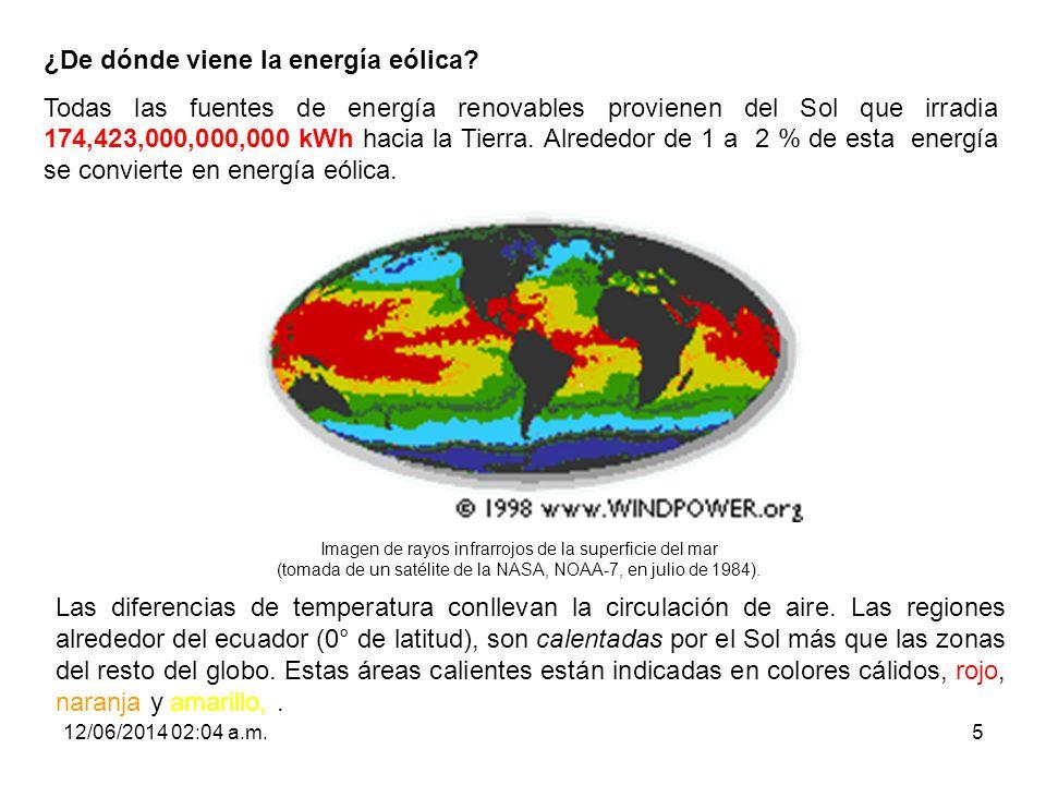 12/06/2014 02:06 a.m.5 ¿De dónde viene la energía eólica? Todas las fuentes de energía renovables provienen del Sol que irradia 174,423,000,000,000 kW