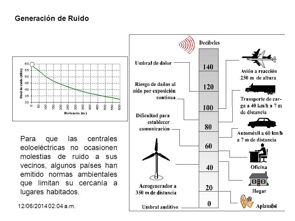 12/06/2014 02:06 a.m.54 Generación de Ruido Para que las centrales eoloeléctricas no ocasionen molestias de ruido a sus vecinos, algunos países han em