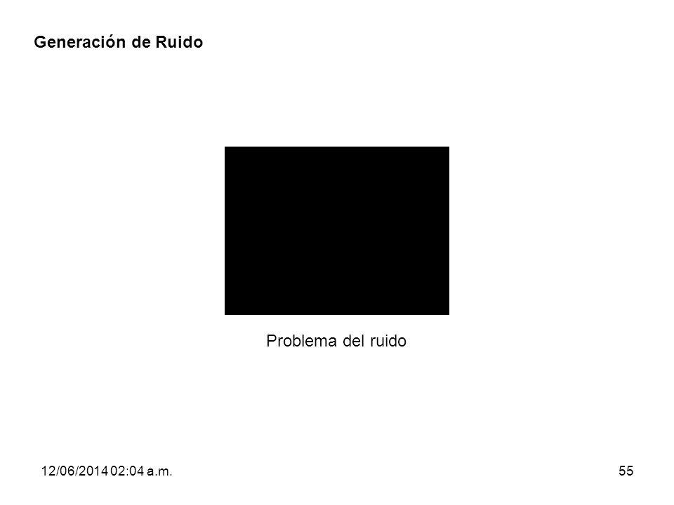 12/06/2014 02:06 a.m.55 Problema del ruido Generación de Ruido