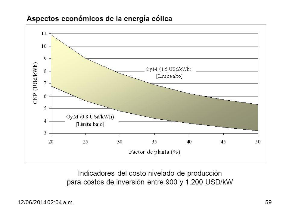 12/06/2014 02:06 a.m.59 Aspectos económicos de la energía eólica Indicadores del costo nivelado de producción para costos de inversión entre 900 y 1,2