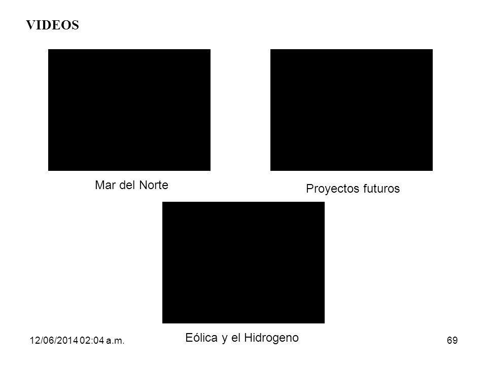 12/06/2014 02:06 a.m.69 VIDEOS Mar del Norte Proyectos futuros Eólica y el Hidrogeno