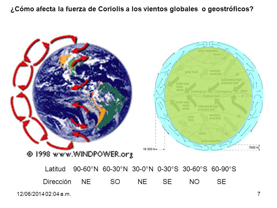 12/06/2014 02:06 a.m.7 ¿Cómo afecta la fuerza de Coriolis a los vientos globales o geostróficos? Latitud 90-60°N 60-30°N 30-0°N 0-30°S 30-60°S 60-90°S