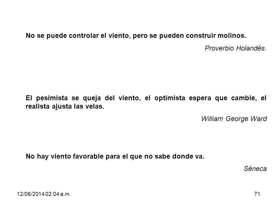 12/06/2014 02:06 a.m.71 No se puede controlar el viento, pero se pueden construir molinos. Proverbio Holandés. El pesimista se queja del viento, el op