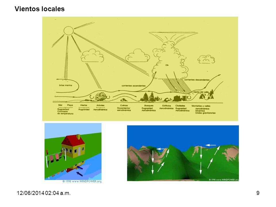 12/06/2014 02:06 a.m.10 La energía en el viento: densidad del aire y área de barrido del rotor Un aerogenerador obtiene su potencia de entrada convirtiendo la fuerza del viento en un par (fuerza de giro) actuando sobre las palas del rotor.