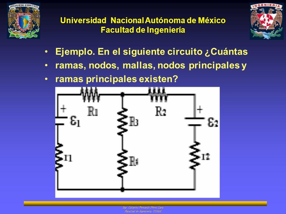 Universidad Nacional Autónoma de México Facultad de Ingeniería Ing. Catarino Fernando Pérez Lara Facultad de Ingeniería, UNAM Ejemplo. En el siguiente