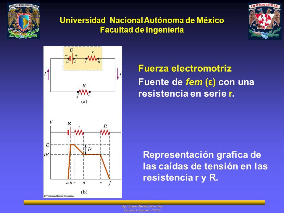 Universidad Nacional Autónoma de México Facultad de Ingeniería Ing. Catarino Fernando Pérez Lara Facultad de Ingeniería, UNAM Fuerza electromotriz Fue