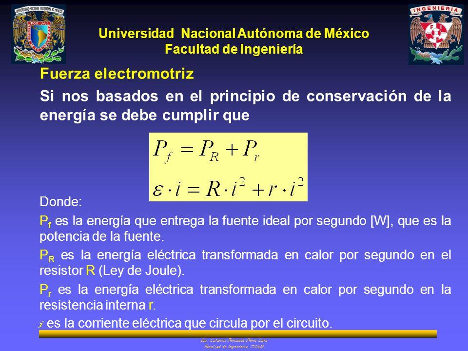 Universidad Nacional Autónoma de México Facultad de Ingeniería Ing. Catarino Fernando Pérez Lara Facultad de Ingeniería, UNAM Fuerza electromotriz Si