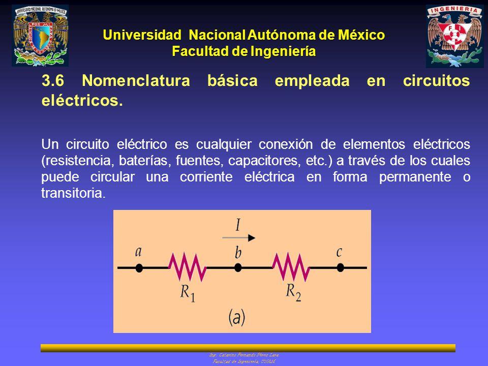 Universidad Nacional Autónoma de México Facultad de Ingeniería Ing. Catarino Fernando Pérez Lara Facultad de Ingeniería, UNAM 3.6 Nomenclatura básica