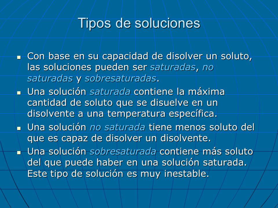 Tipos de soluciones Con base en su capacidad de disolver un soluto, las soluciones pueden ser saturadas, no saturadas y sobresaturadas. Con base en su