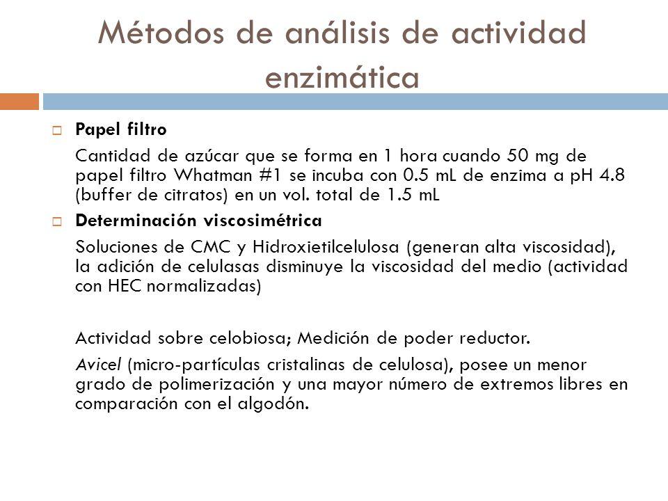 Métodos de análisis de actividad enzimática Papel filtro Cantidad de azúcar que se forma en 1 hora cuando 50 mg de papel filtro Whatman #1 se incuba c