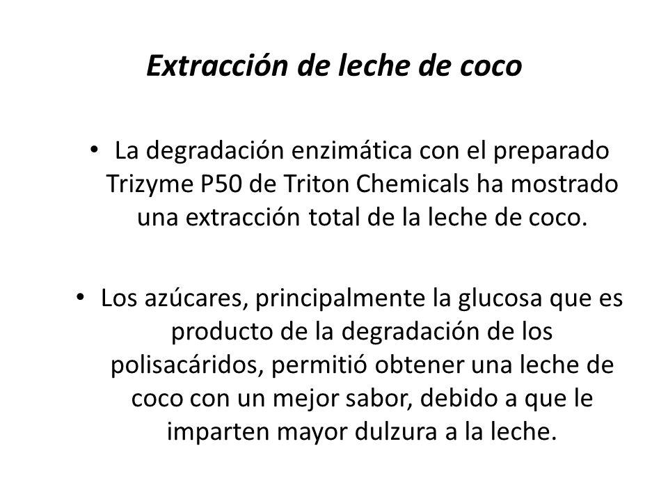 Extracción de leche de coco La degradación enzimática con el preparado Trizyme P50 de Triton Chemicals ha mostrado una extracción total de la leche de